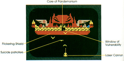 The second screen of Demon Attack for the Intellivision